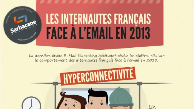 Les français face à l'email marketing en 2013