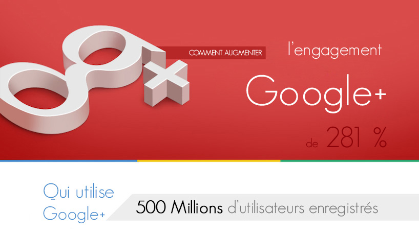 Comment augmenter l'engagement sur Google+ de 281 %